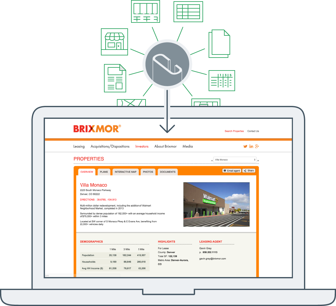 Omni-channel Retail Marketing B2B Leasing Portfolio for your website